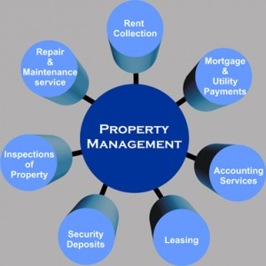 Effective-Property-Management11
